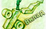 Самый выгодный вклад в Сбербанке: советы по выбору