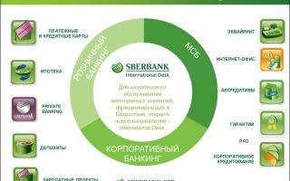 Банковские услуги — Сбербанк