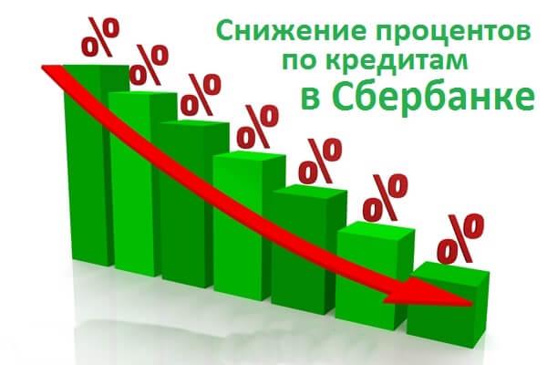 Риски рефинансирования кредита