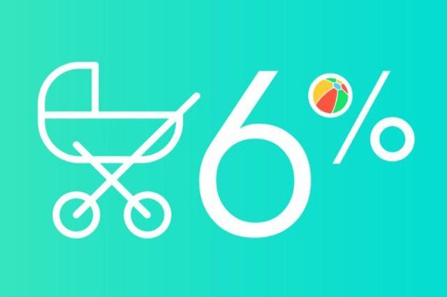 Изображение - Сбербанк снизил ставки по ипотеке - актуальные ставки и программы в 2019-2020 году 74d58bcdd9084da85e4bdf26f18ffbde