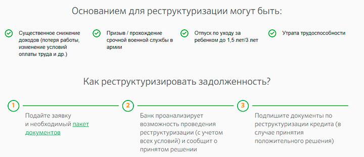 Документы для реструктуризации кредита в сбербанке справка о доходах о форме банка