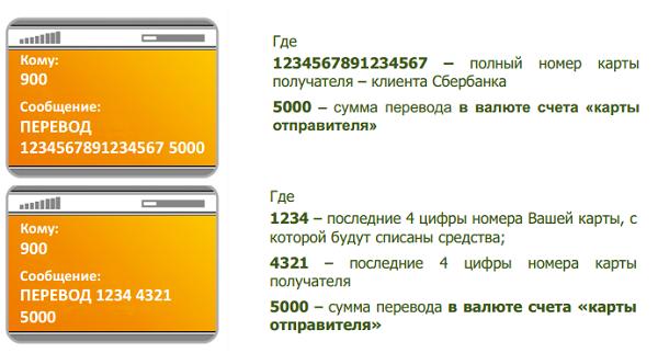 Как через смс перевести деньги клиенту Сбербанка