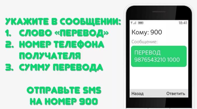 Пример сообщения, для перевода, на номер 900