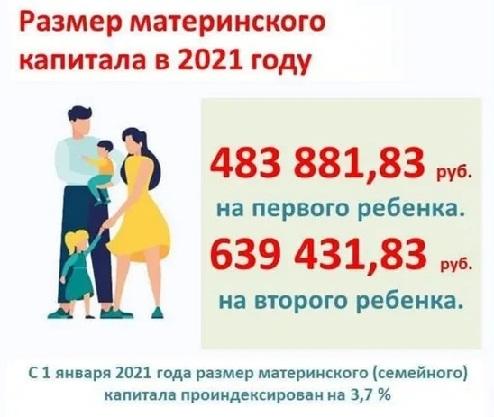 Размер маткапитала в 2021 году